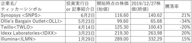f:id:koto-x:20191230120157p:plain