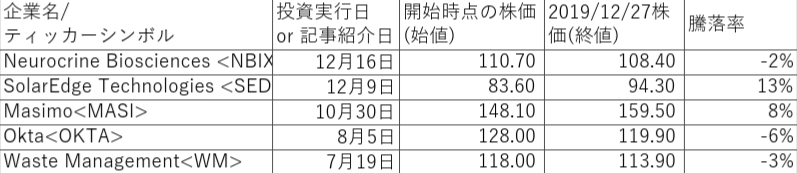 f:id:koto-x:20200107232528p:plain