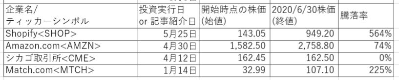 f:id:koto-x:20200801215310p:plain