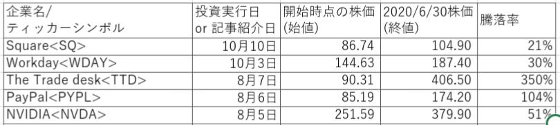 f:id:koto-x:20200801220308p:plain