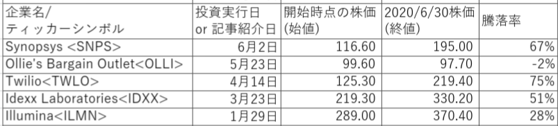 f:id:koto-x:20200801221552p:plain