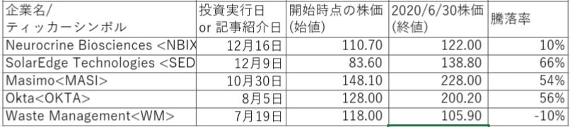 f:id:koto-x:20200801222433p:plain