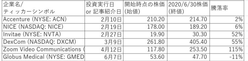 f:id:koto-x:20200801234816p:plain