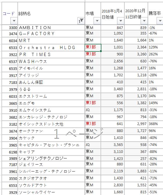f:id:koto-x:20201212150022p:plain
