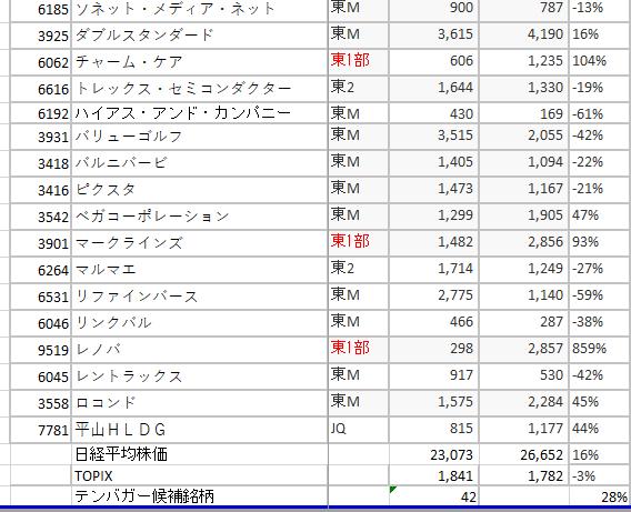 f:id:koto-x:20201212150117p:plain