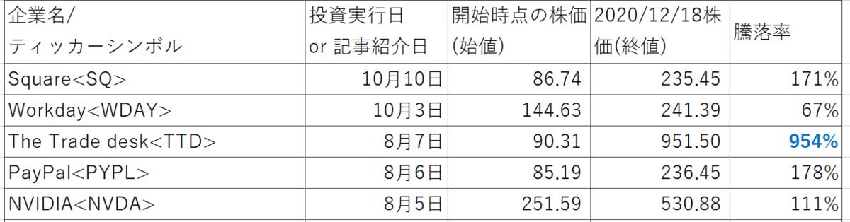 f:id:koto-x:20201220234147p:plain