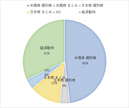 f:id:koto-x:20211003234651p:plain