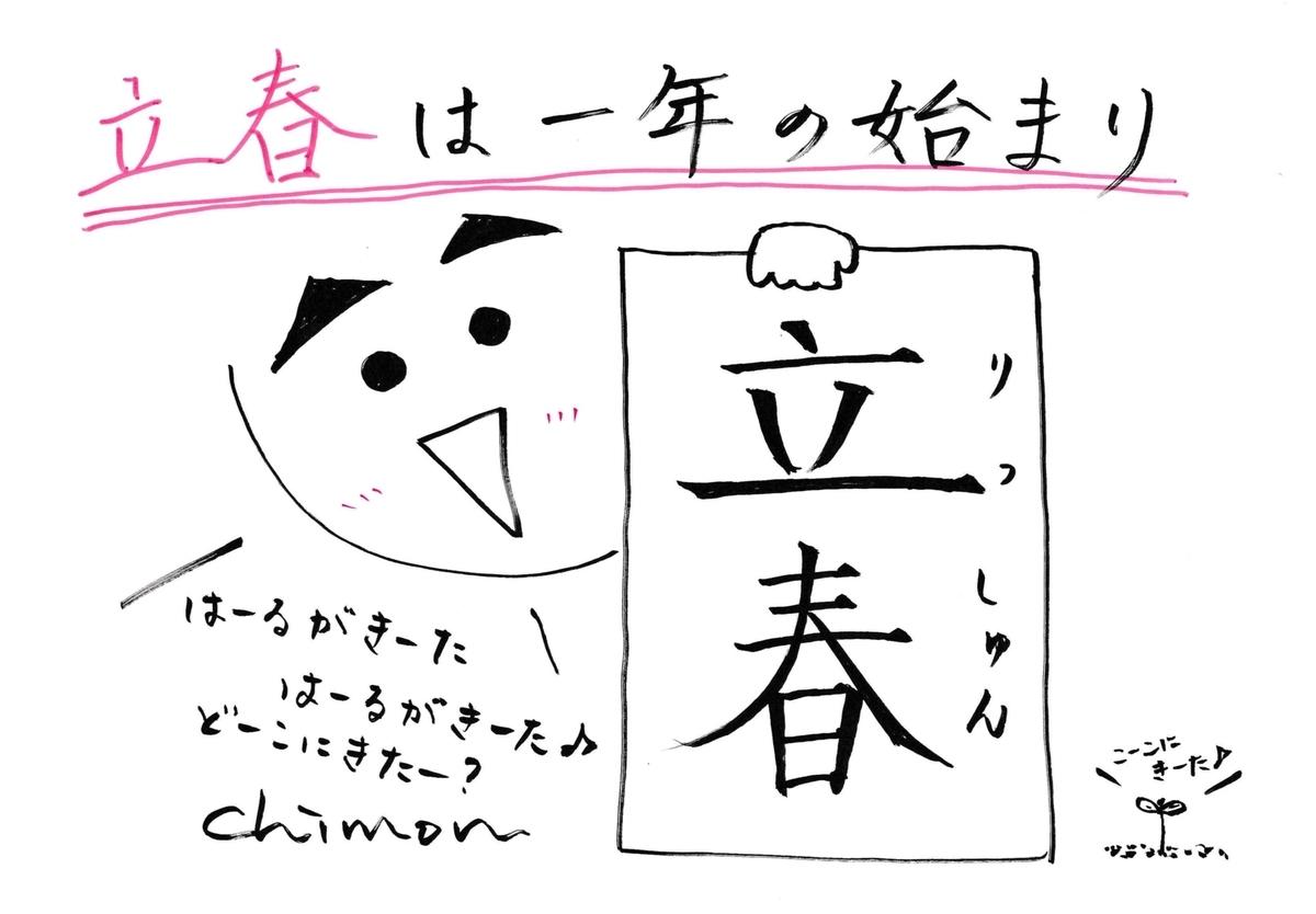 f:id:koto_no_ha_writing:20200204205033j:plain