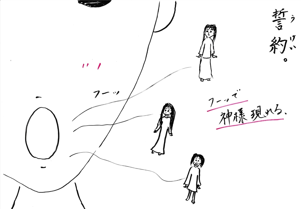 f:id:koto_no_ha_writing:20200224201931j:plain