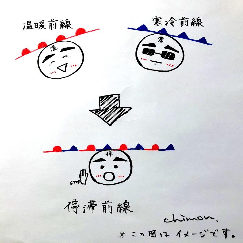f:id:koto_no_ha_writing:20200612170758j:plain