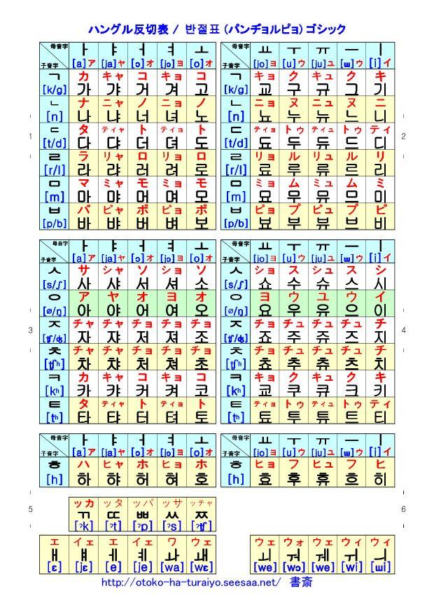ハングル(反切表) 韓国語 独学
