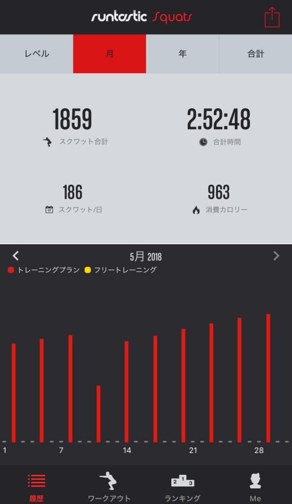 f:id:kotobaoukoku:20180529201801j:plain