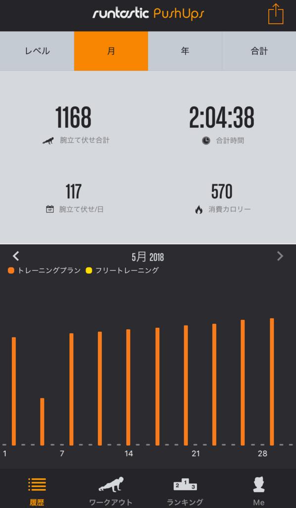 f:id:kotobaoukoku:20180529201815j:plain