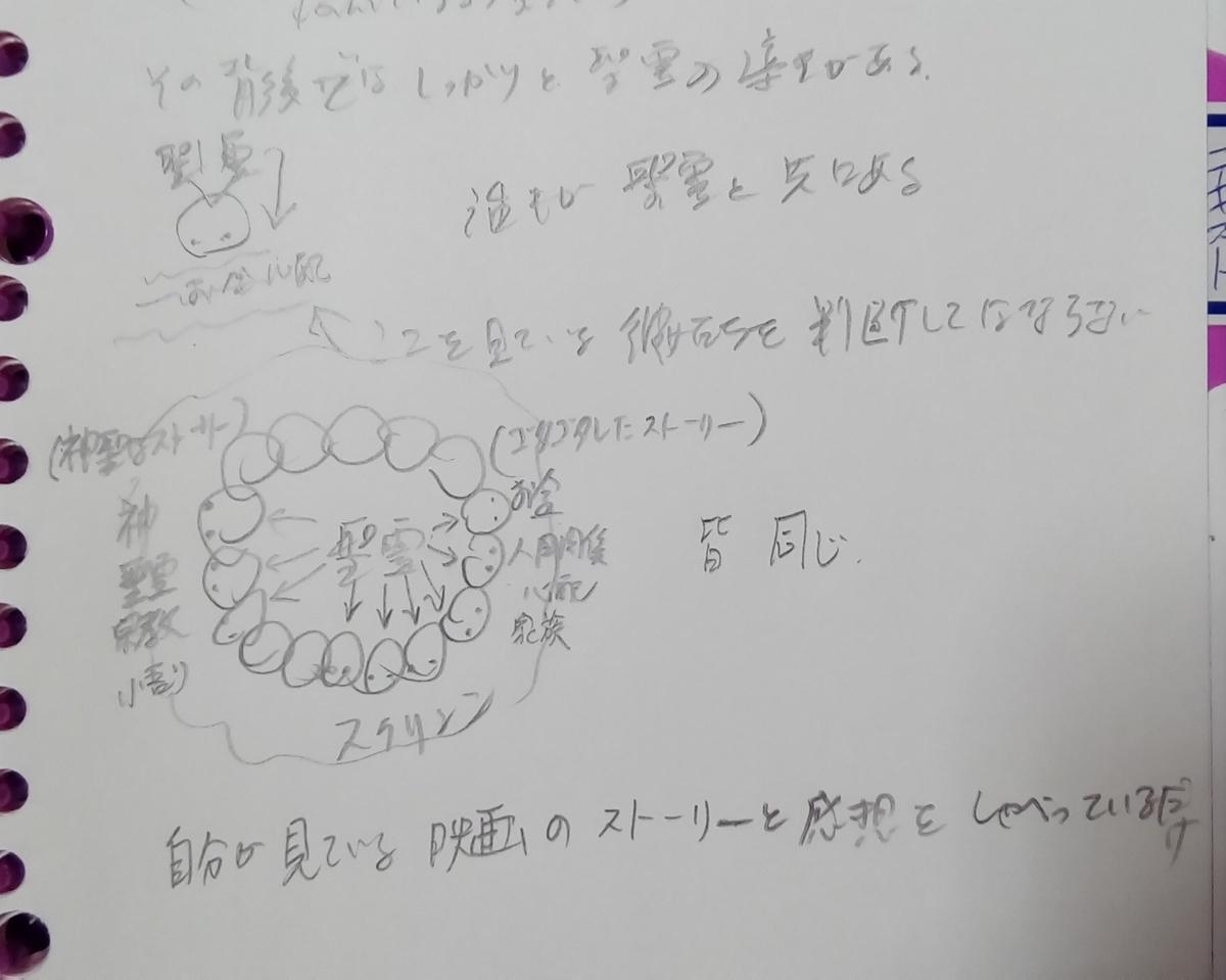 f:id:kotobaroku:20190714100334j:plain