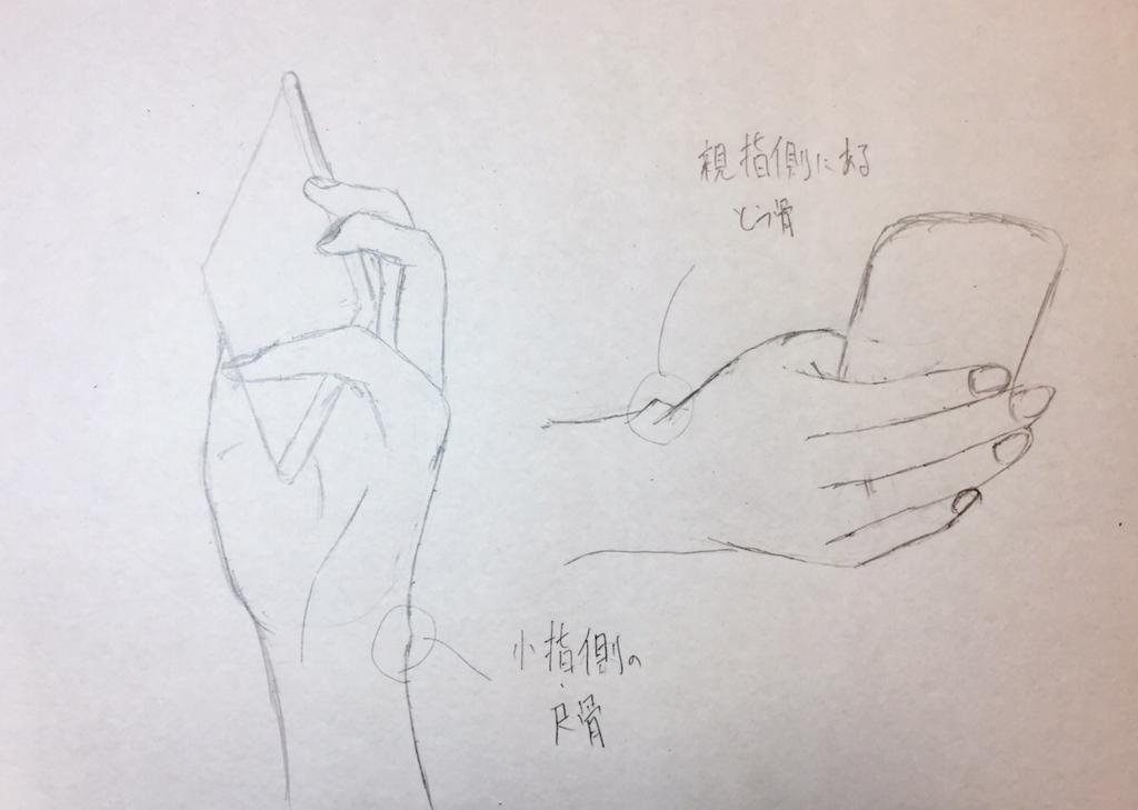 何かを持っている手