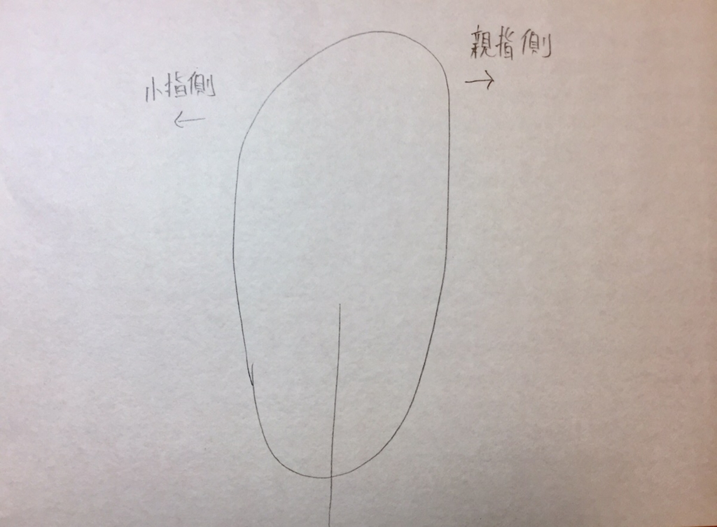 f:id:kotobatoasobi:20170522005420j:plain