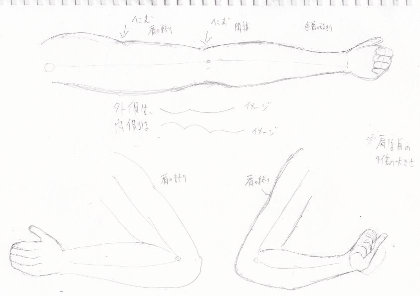 f:id:kotobatoasobi:20170907194502j:plain