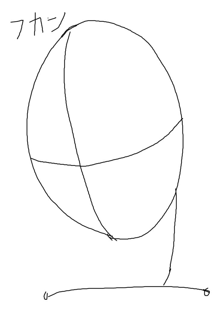 f:id:kotobatoasobi:20180424002326j:plain