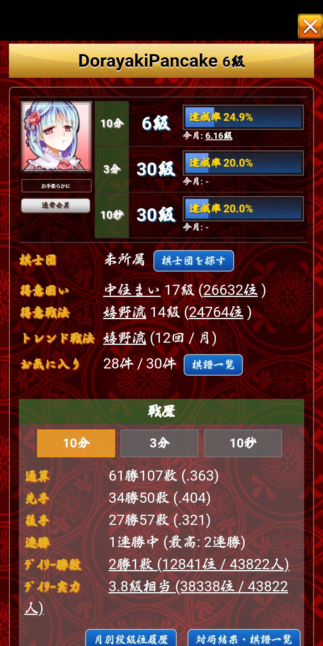 f:id:kotobukinatsuodorayaki:20201125164946j:image