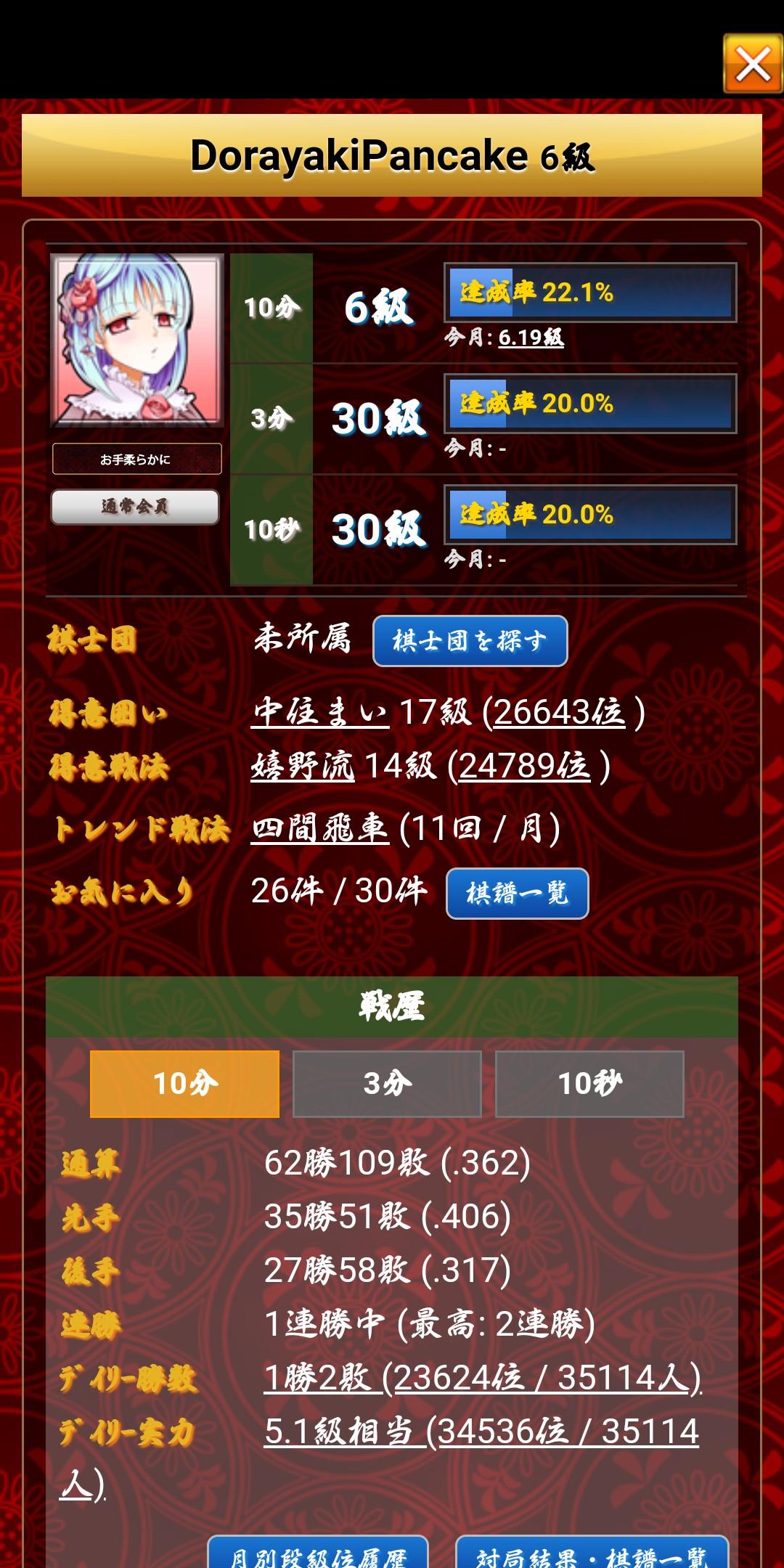 f:id:kotobukinatsuodorayaki:20201126135412j:image