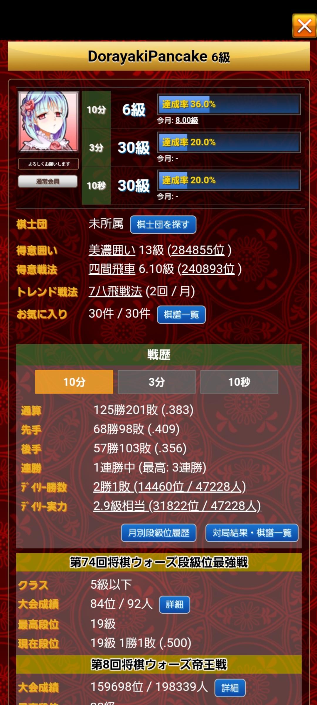 f:id:kotobukinatsuodorayaki:20210510181357j:image