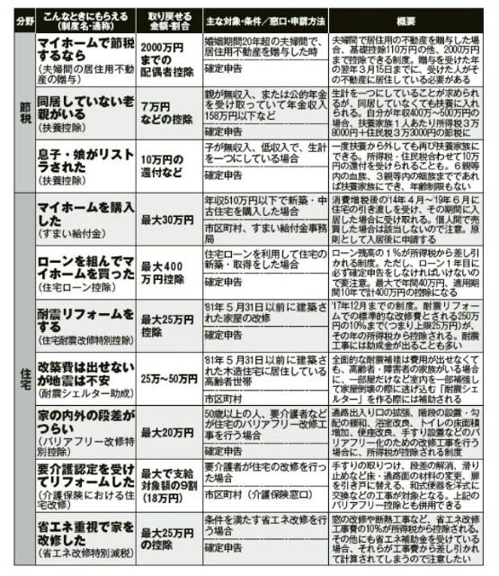 f:id:kotobukitan:20180320114843j:image