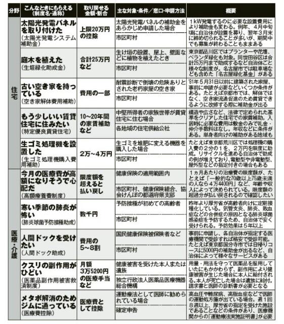 f:id:kotobukitan:20180320114859j:image