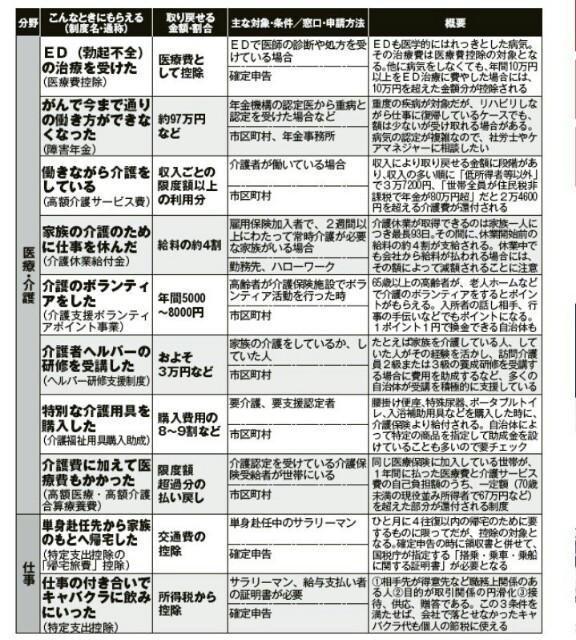 f:id:kotobukitan:20180320114913j:image