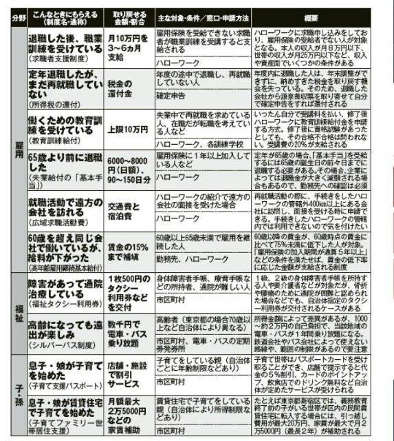 f:id:kotobukitan:20180320114951j:image