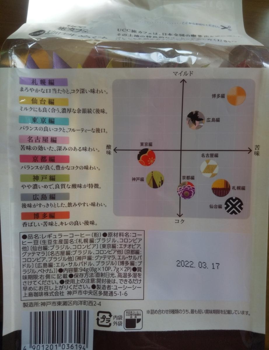 f:id:kotoha_blog:20210909162646j:plain