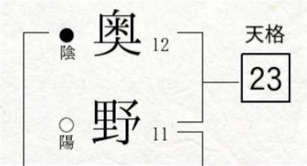 f:id:kotohagoto:20170708154450j:image