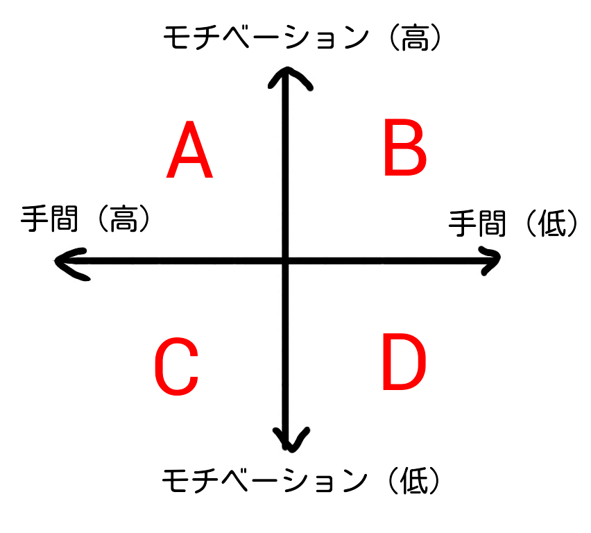 f:id:kotokotoba:20160627110015p:plain