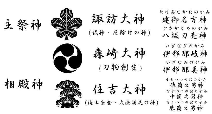 f:id:kotokotoba:20190628171528p:plain