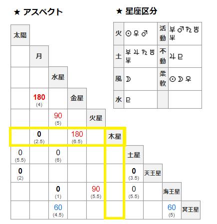 f:id:kotokotoba:20191126112317p:plain