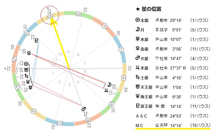 f:id:kotokotoba:20191127123445p:plain