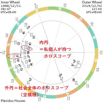 f:id:kotokotoba:20191203142101p:plain