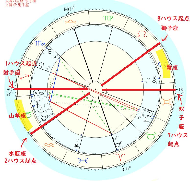 f:id:kotokotoba:20191213211254p:plain