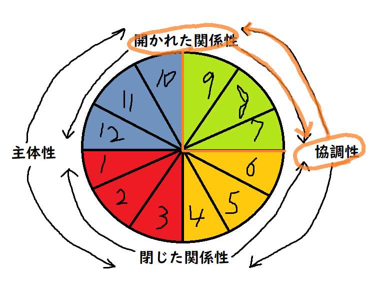 f:id:kotokotoba:20200629093611p:plain