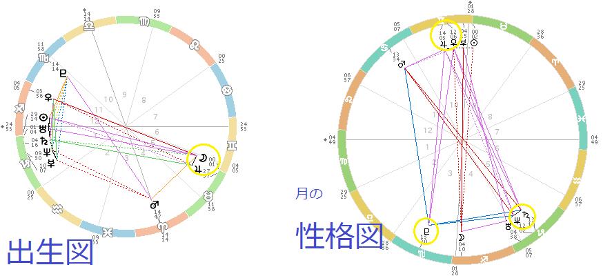 f:id:kotokotoba:20200805125821p:plain