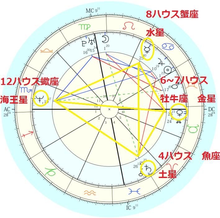 f:id:kotokotoba:20200826094132p:plain