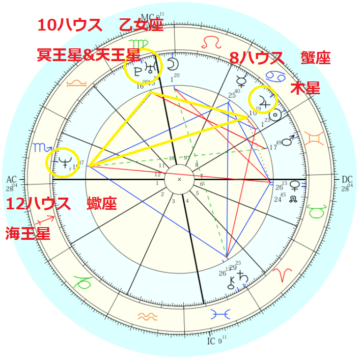 f:id:kotokotoba:20200826094244p:plain