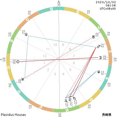 f:id:kotokotoba:20200924091453p:plain