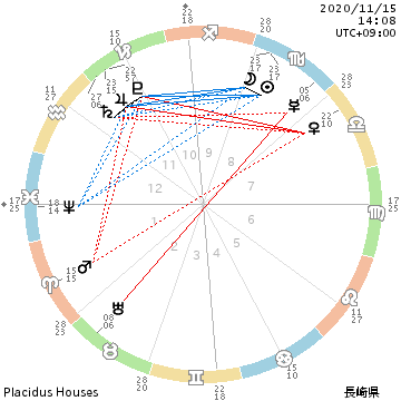 f:id:kotokotoba:20201115122653p:plain