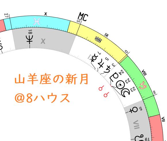 f:id:kotokotoba:20210112125626p:plain