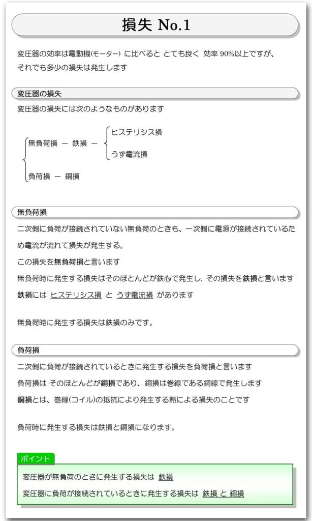 f:id:kotoku03:20150929173816j:plain