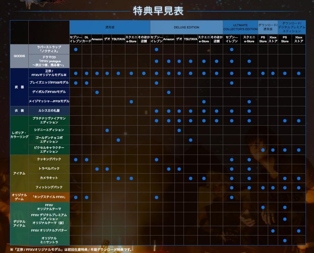 f:id:kotokunohate:20161124162130j:plain