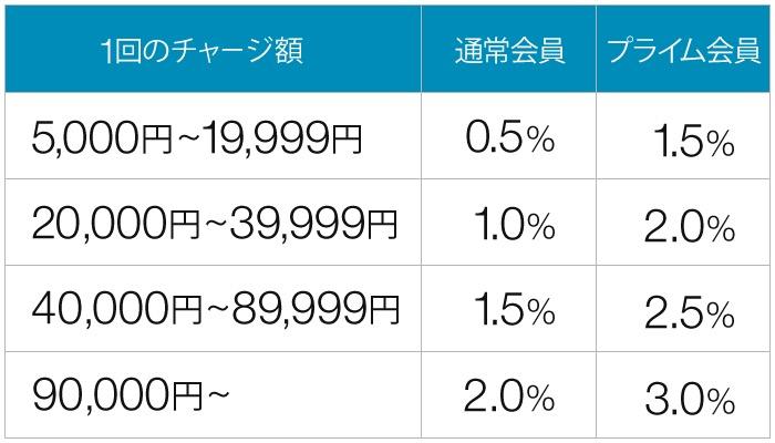 f:id:kotokunohate:20170702094551j:plain