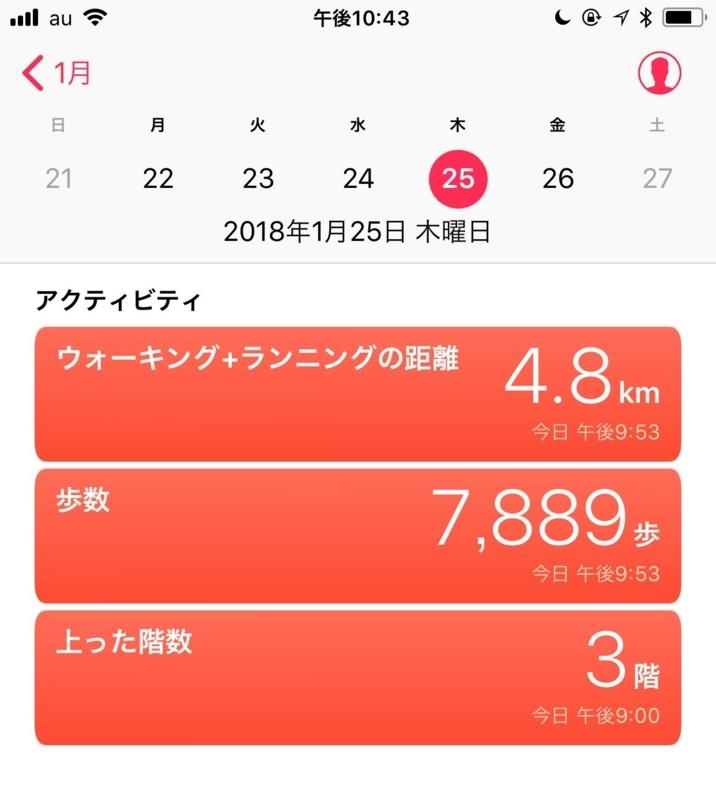 f:id:kotokunohate:20180125225344j:plain