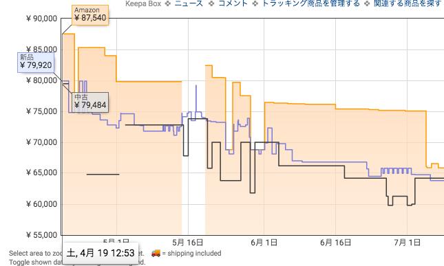 f:id:kotokunohate:20180411173326p:plain