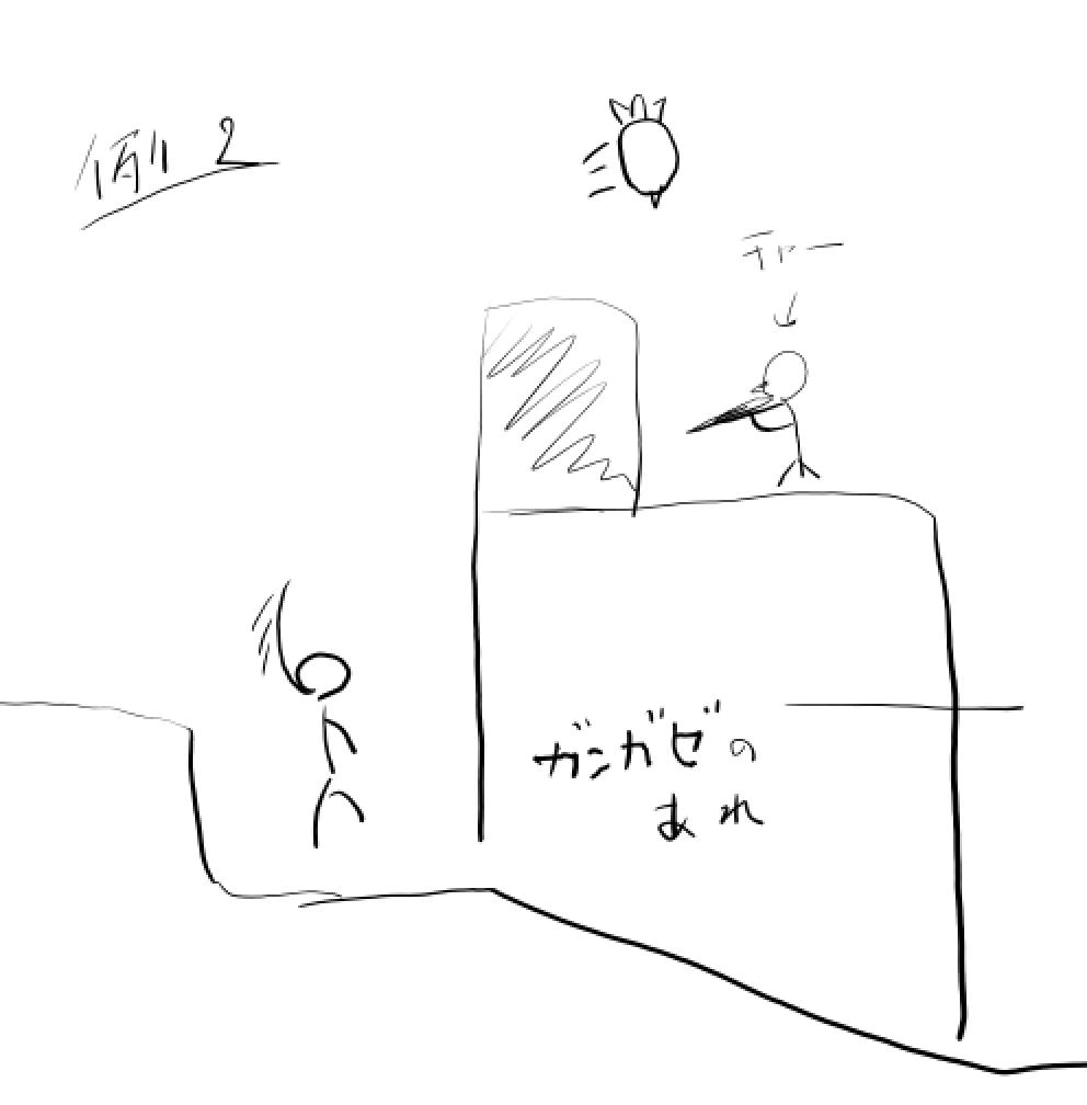 f:id:kotomalism:20210208191025p:plain
